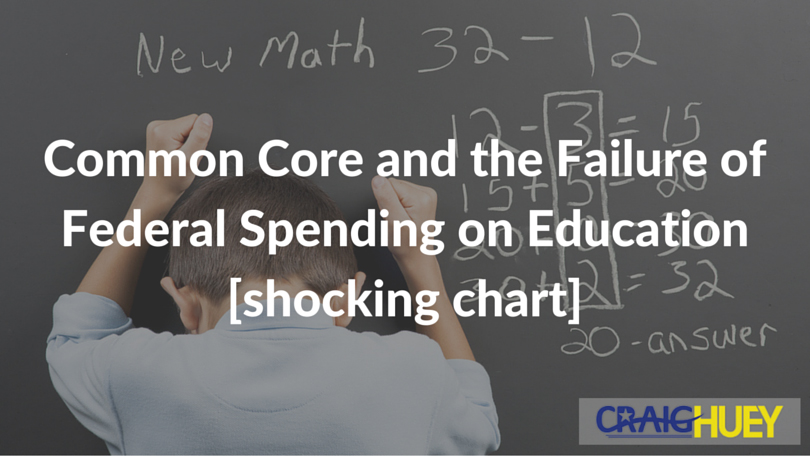 Common Core and the Failure of Federal Spending on Education [shocking chart]