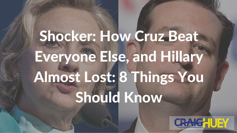 Shocker: How Cruz Beat Everyone Else, and Hillary Almost Lost: 8 Things You Should Know