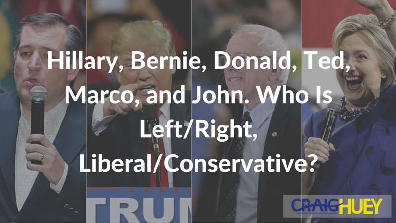 Hillary, Bernie, Donald, Ted, Marco, and John. Who Is Left/Right, Liberal/Conservative?