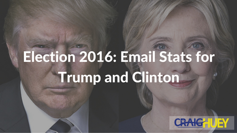 Election 2016: Email Stats for Trump and Clinton