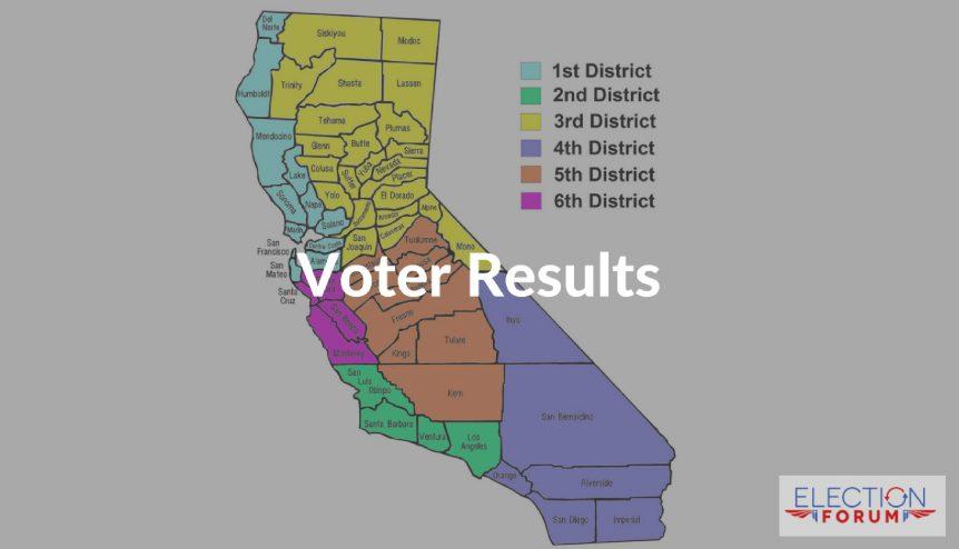 California Voter Guide